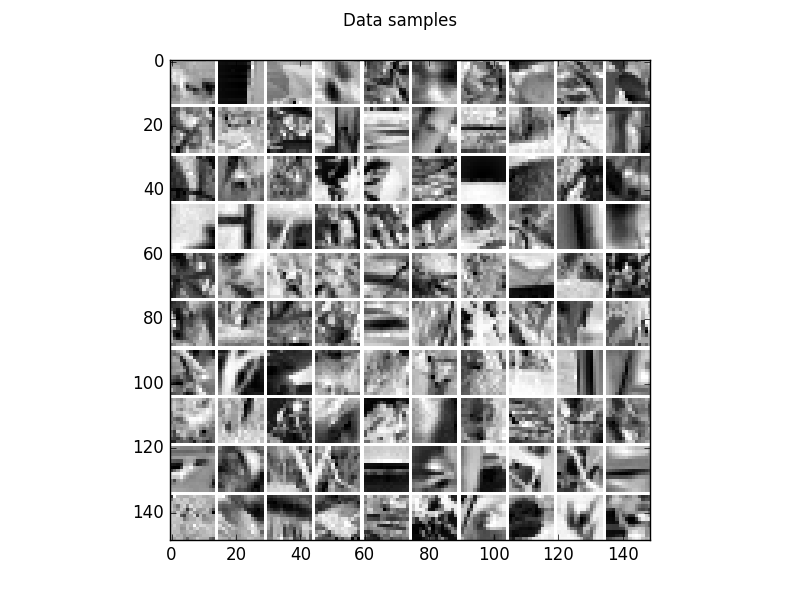Autoencoder on a natural image patches — PyDeep 1 1 0 documentation